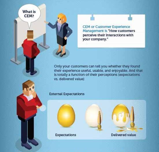 Управление взаимоотношениями с клиентами