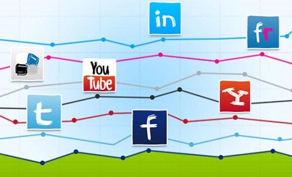 Как создать бренд в социальных сетях